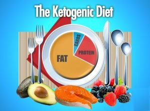 these-are-the-5-major-diet-types-out-there-find-out-which-one-suits-you-the-best